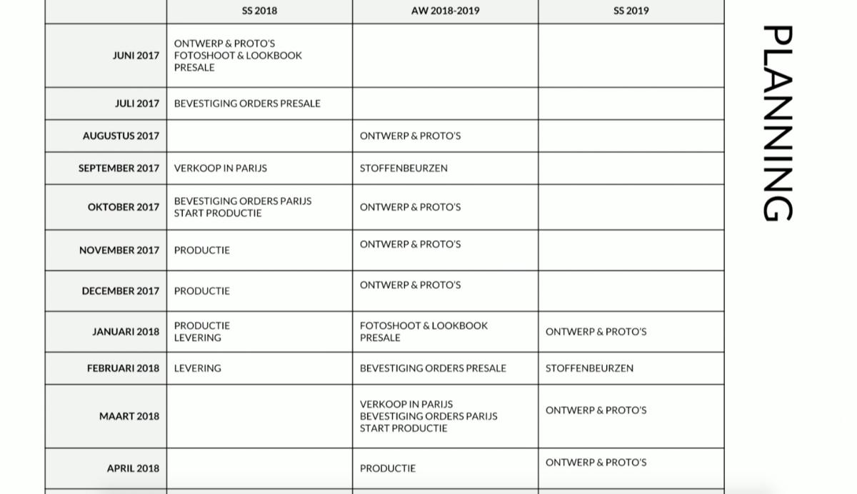 Bekijk hier het fragment over het operationele plan