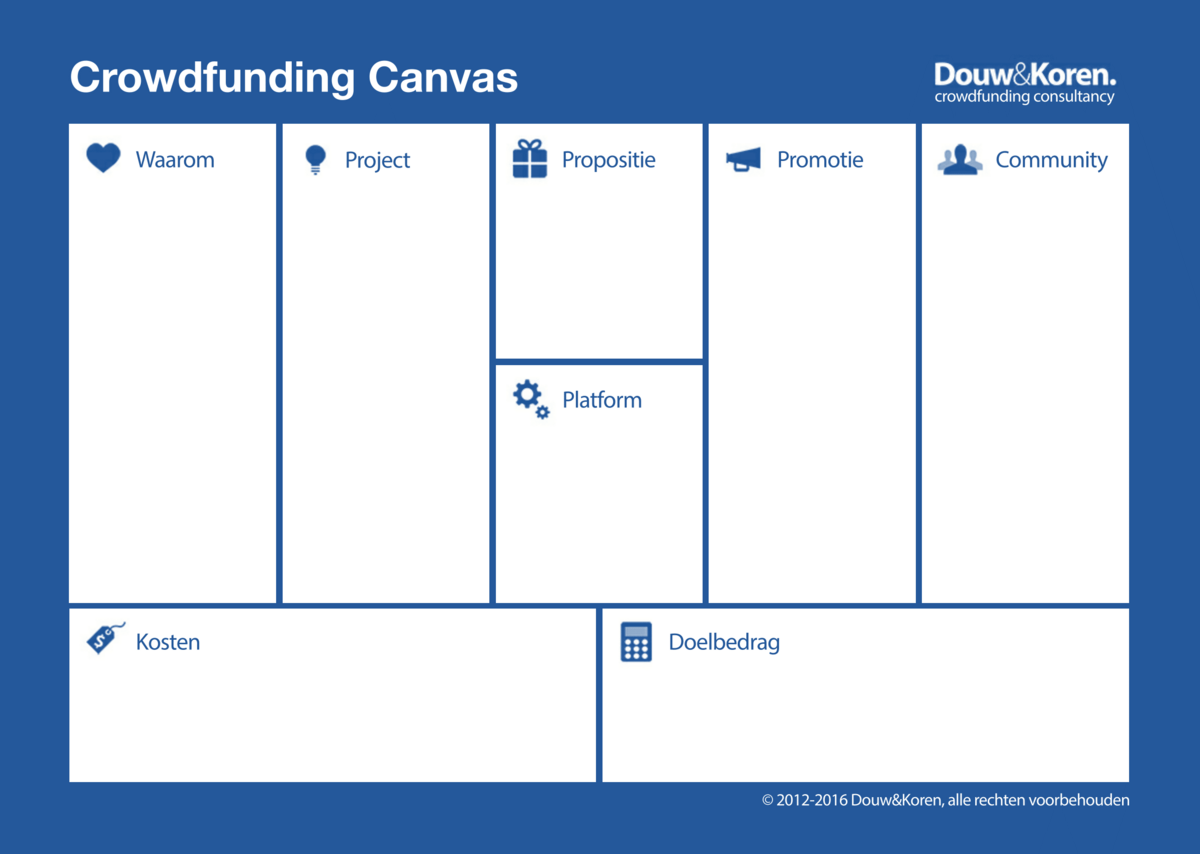 Crowdfunding: canvas