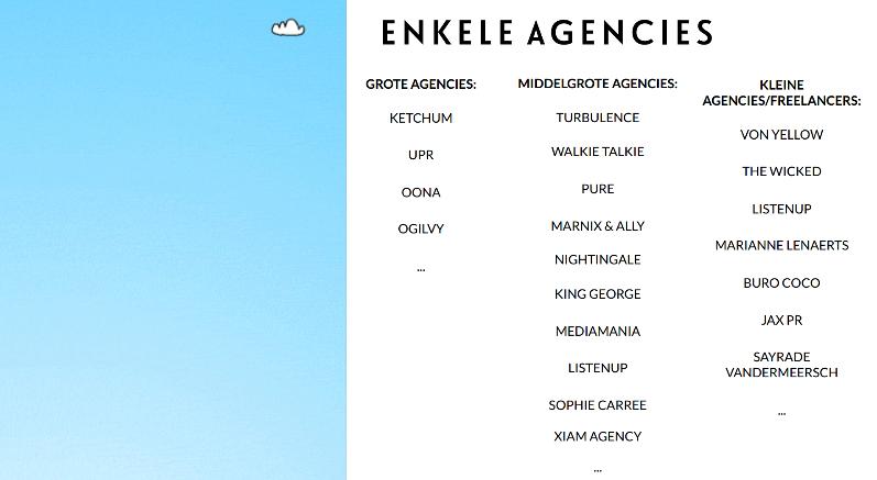 Public Relations: agencies