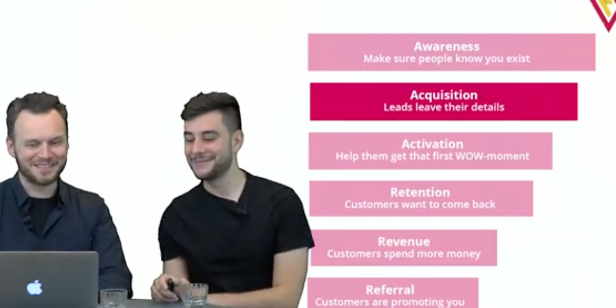 Growth hacking: acquisition