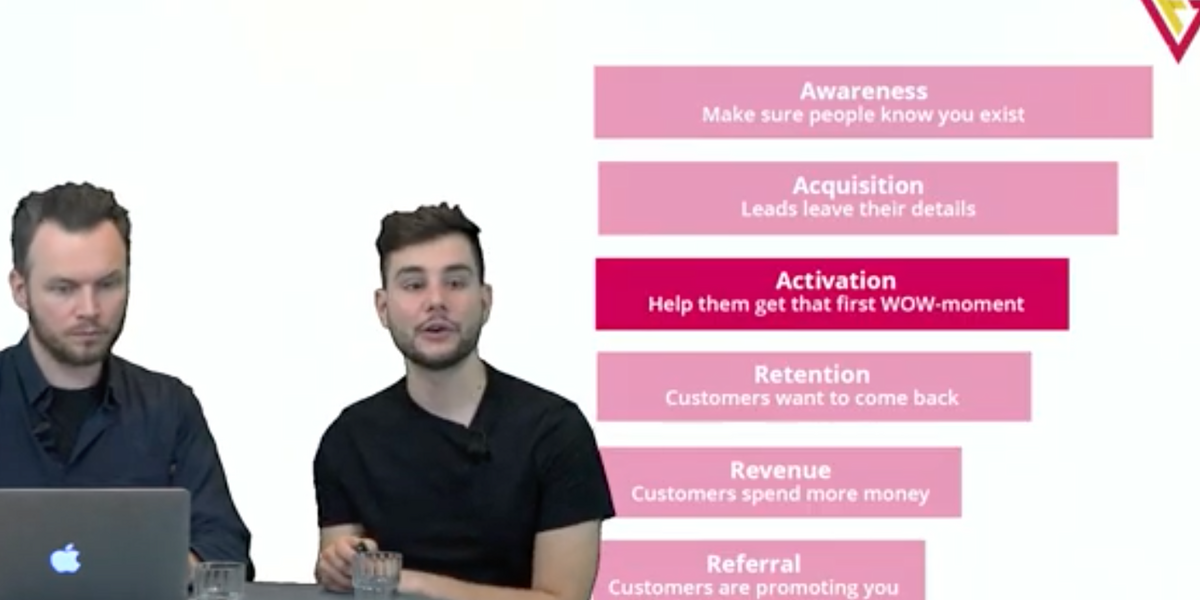 Growth hacking: activation & retention