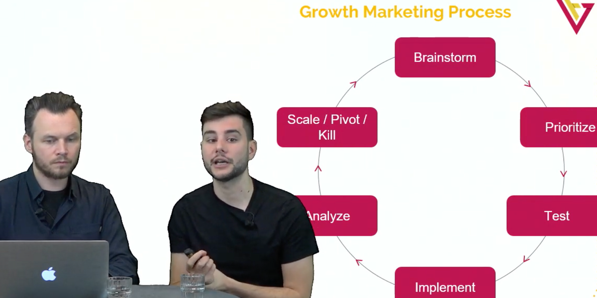 Growth hacking: The Pirate Funnel