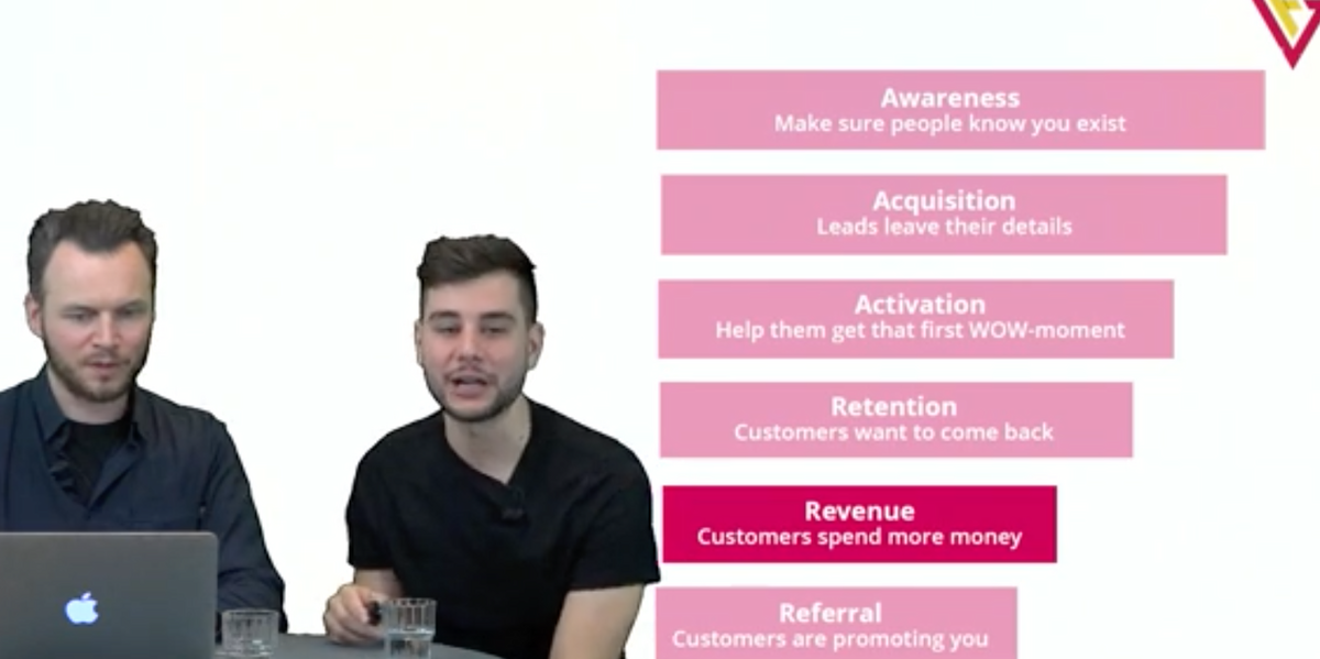 Growth hacking: revenue & referrals