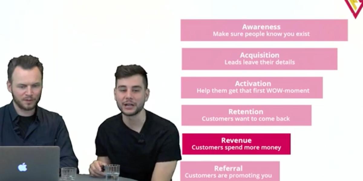 Growth hacking: revenue & referrals