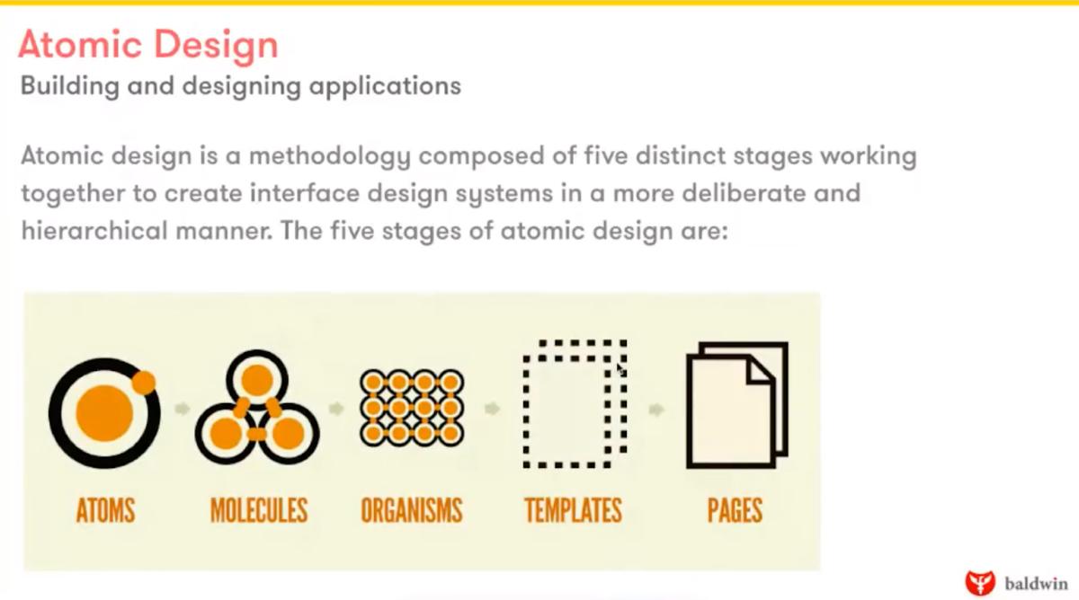 Optimaliseer je webshop: creëer een atomic design