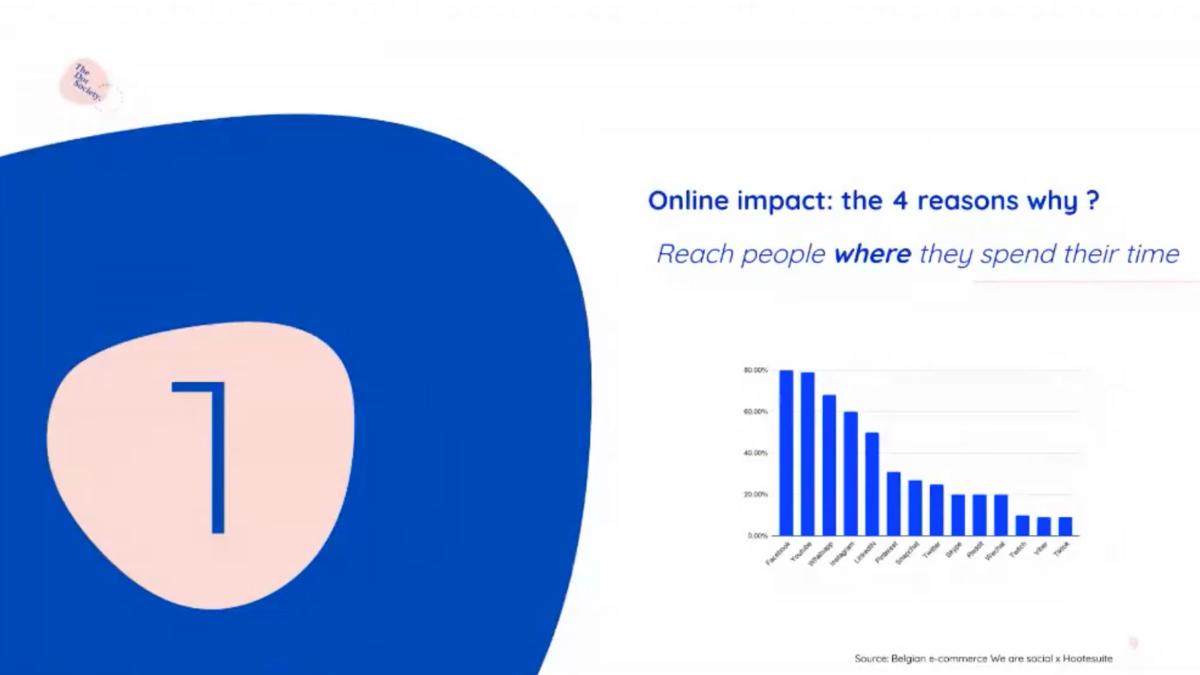 Performance marketing voor je webshop: online impact: 4 redenen waarom