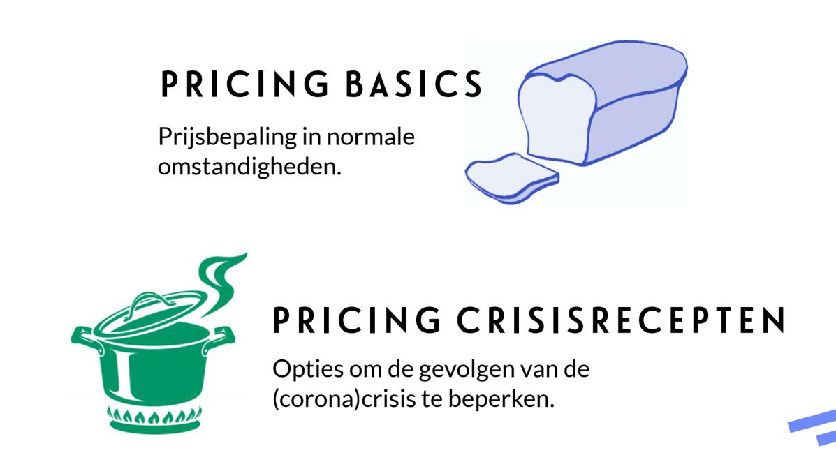 Prijsbepaling in crisistijden: de basics