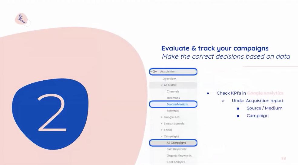 Adverteren op Facebook en Instagram: Google Analytics