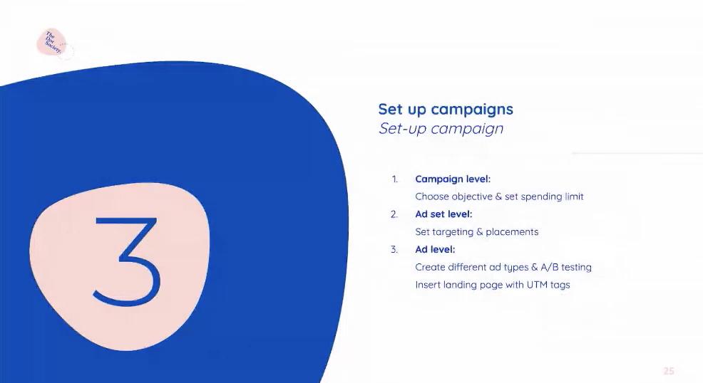 Adverteren op Facebook en Instagram: doelgroepen en campagneniveaus