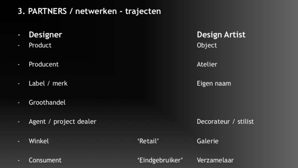 Design verkopen: designer of design artist, galerie of groothandel